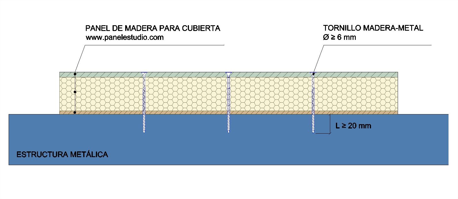 Tornillos para fijar panel de cubierta sobre estructura metálica. www.panelestudio.com