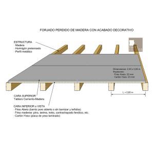 Panel BICAPA de madera para forjado perdido de madera y acabado decorativo. l= 0,60 m.