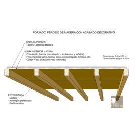 Panel BICAPA de madera para forjado perdido de madera y acabado decorativo. l= 0,60 m. Vista de acabado decorativo.