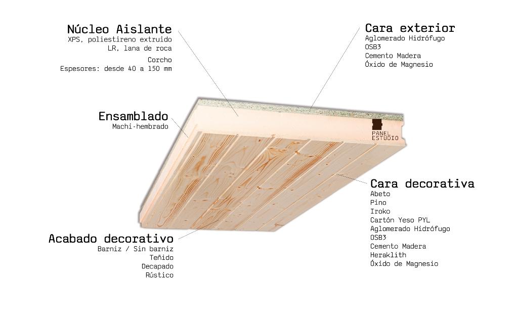Estructura del panel de madera para cubierta, entreplantas y tabiques.