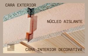 Detalle de estructura panel sandwich madera www.panelestudio.com