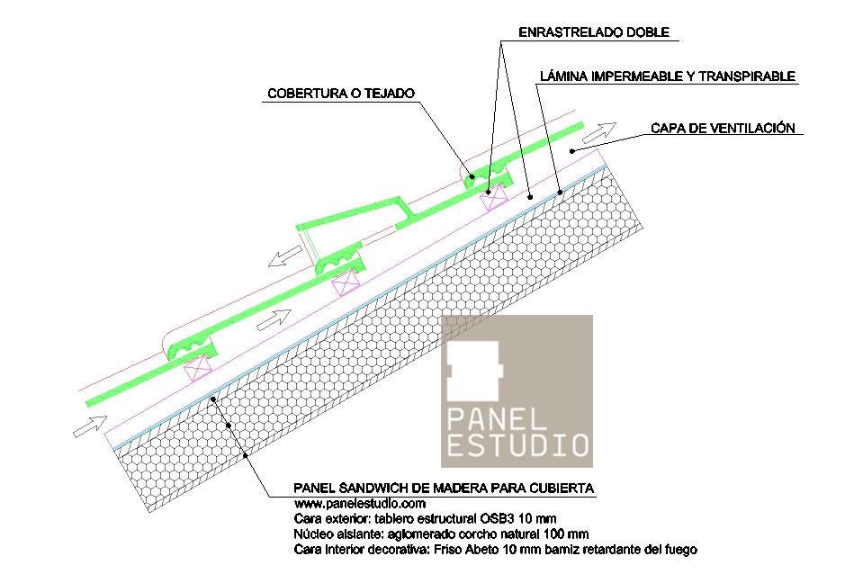 Detalles constructivos de paneles para cubiertas for Tejados y cubiertas de madera