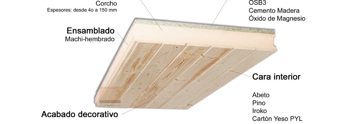 ¿Cómo es un panel de madera para cubierta? www.paneldecubierta.com