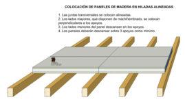 Colocación de los paneles de madera sobre cubierta en hiladas alineadas.