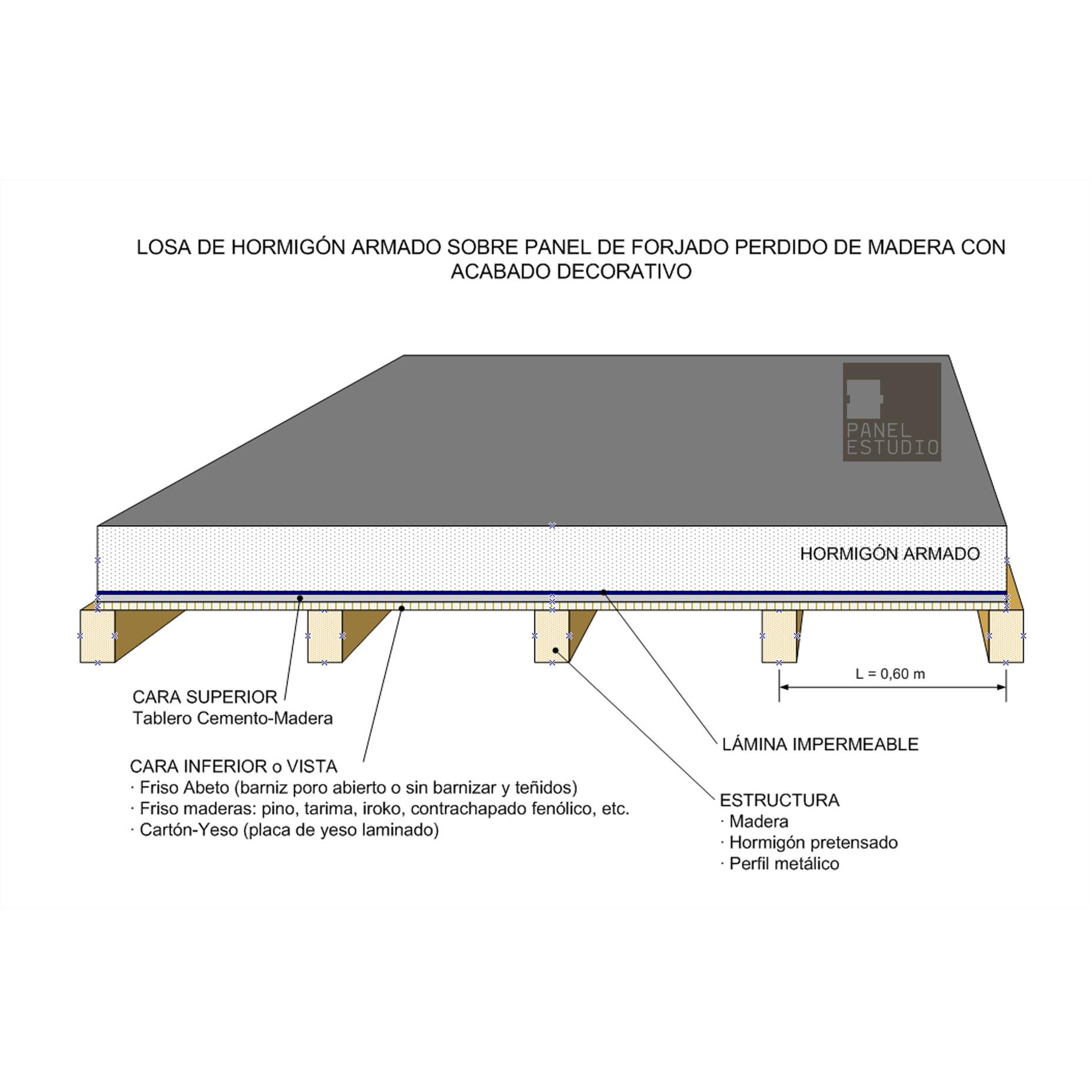 Panel bicapa para forjado perdido decorativo for Forjado estructura metalica