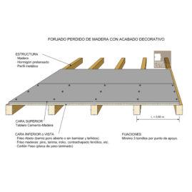 Mínimo 3 tornillos autotaladrantes (madera-madera o madera-metal) en cada panel para forjados perdidos o panel para entreplantas aligeradas por cada apoyo.