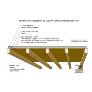 Panel TRICAPA de madera para entreplanta aligerada. l= 0,80 m. Vista de acabado decorativo.