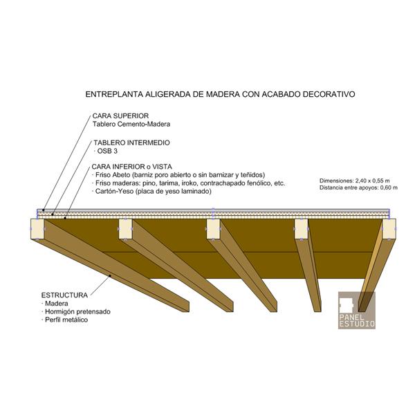 Panel Tricapa Para Entreplanta Aligerada Paneles De Madera Con Núcleo Aislante