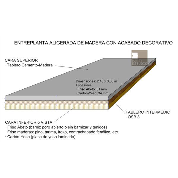 Panel de madera TRICAPA para entreplanta aligerada con acabado decorativo.