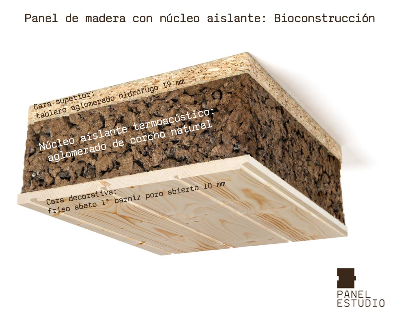 Panel de madera con aislante de corcho natural - Corcho aislante acustico ...